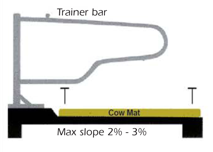 Cow mat assembly